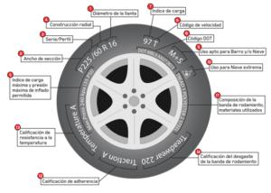 11 min 300x214 - Seguridad en carretera. Los neumáticos
